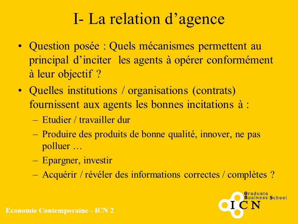 Economie Contemporaine - ICN 2 I- La relation dagence Question posée : Quels mécanismes permettent au principal dinciter les agents à opérer conformém