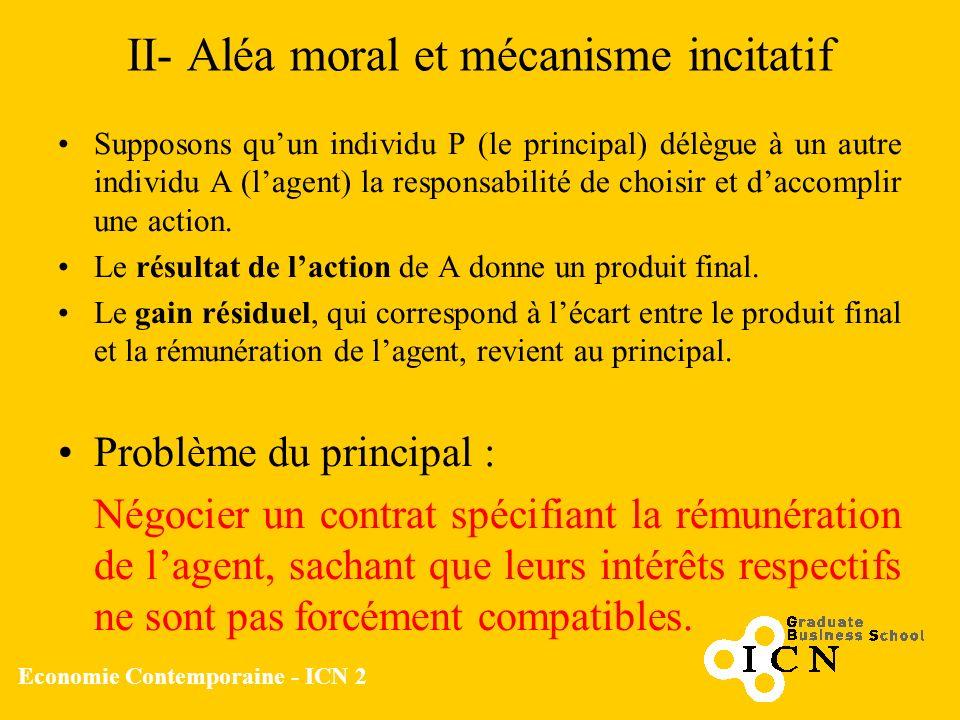 Economie Contemporaine - ICN 2 II- Aléa moral et mécanisme incitatif Supposons quun individu P (le principal) délègue à un autre individu A (lagent) l