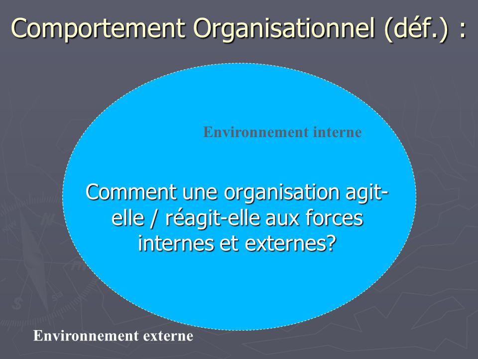Comportement Organisationnel (déf.) : Comment une organisation agit- elle / réagit-elle aux forces internes et externes? Environnement externe Environ