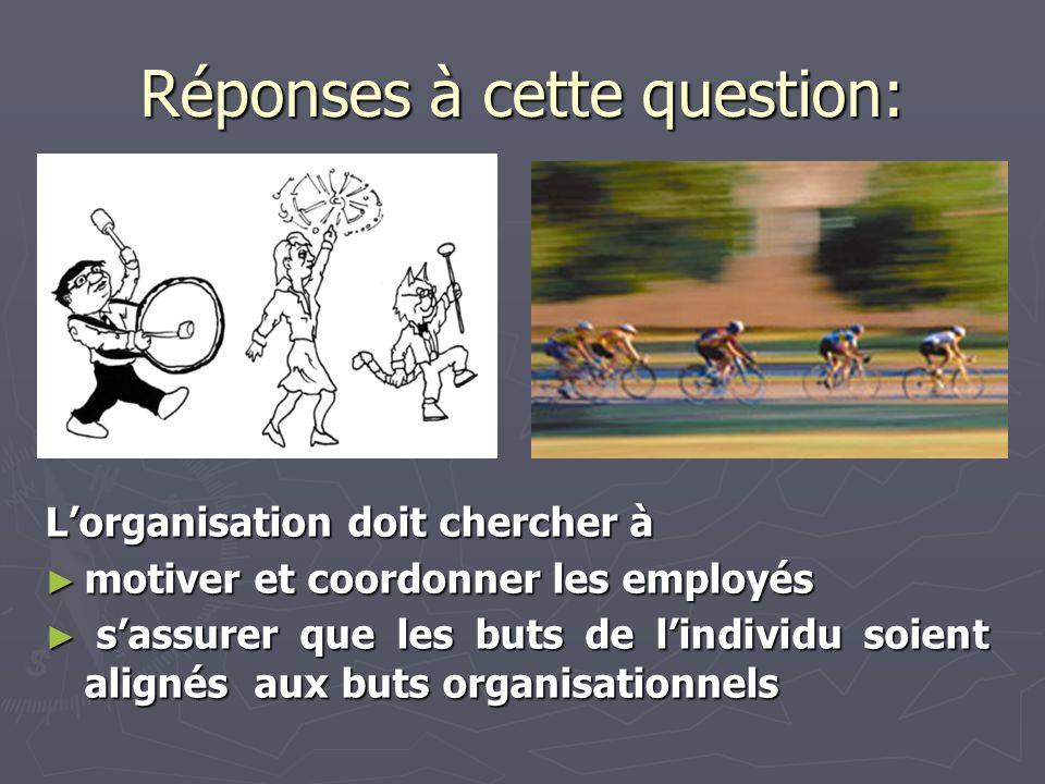 Réponses à cette question: Lorganisation doit chercher à motiver et coordonner les employés sassurer que les buts de lindividu soient alignés aux buts