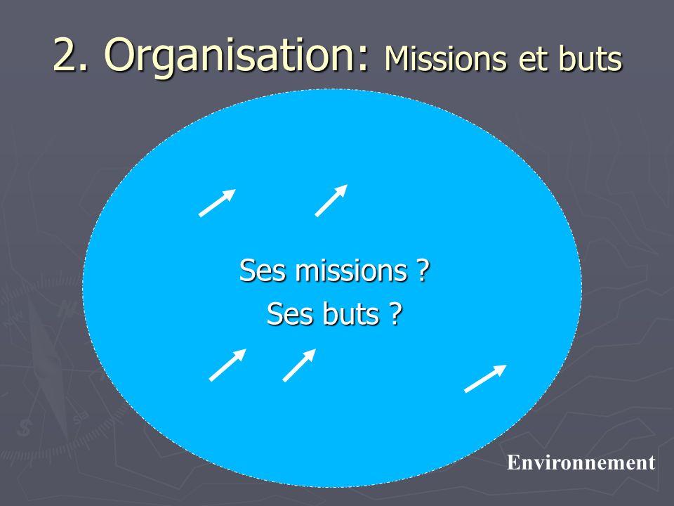 2. Organisation: Missions et buts Ses missions ? Ses buts ? Environnement