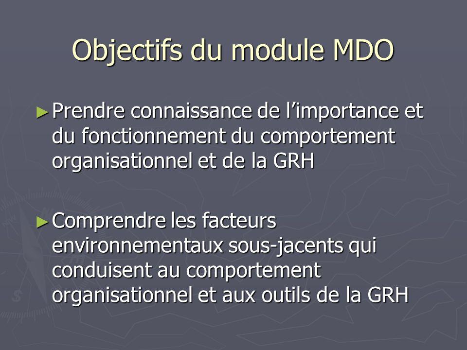 Objectifs du module MDO Prendre connaissance de limportance et du fonctionnement du comportement organisationnel et de la GRH Prendre connaissance de