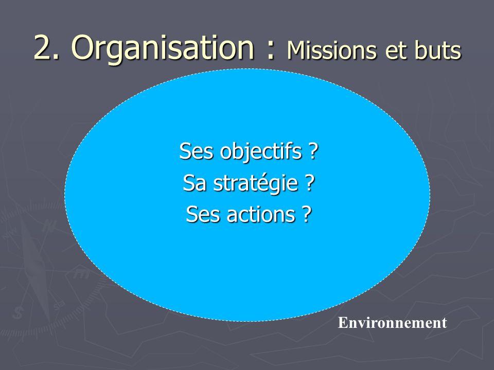 2. Organisation : Missions et buts Ses objectifs ? Sa stratégie ? Ses actions ? Environnement