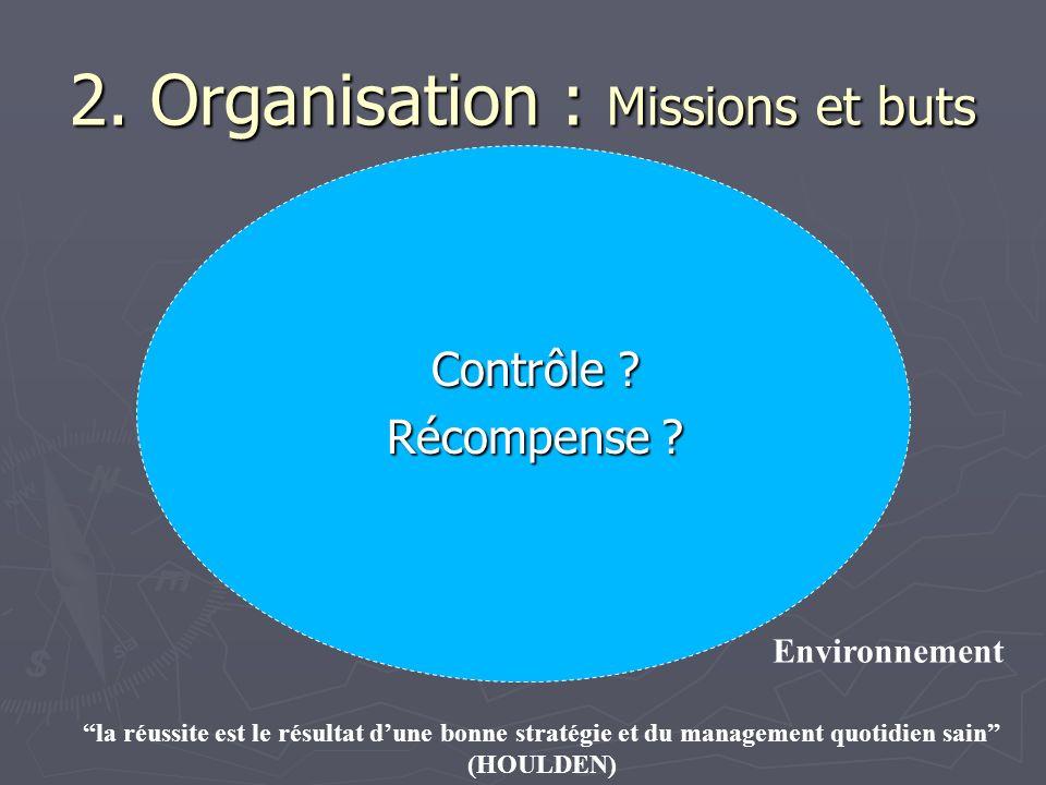 2. Organisation : Missions et buts Contrôle ? Récompense ? Environnement la réussite est le résultat dune bonne stratégie et du management quotidien s