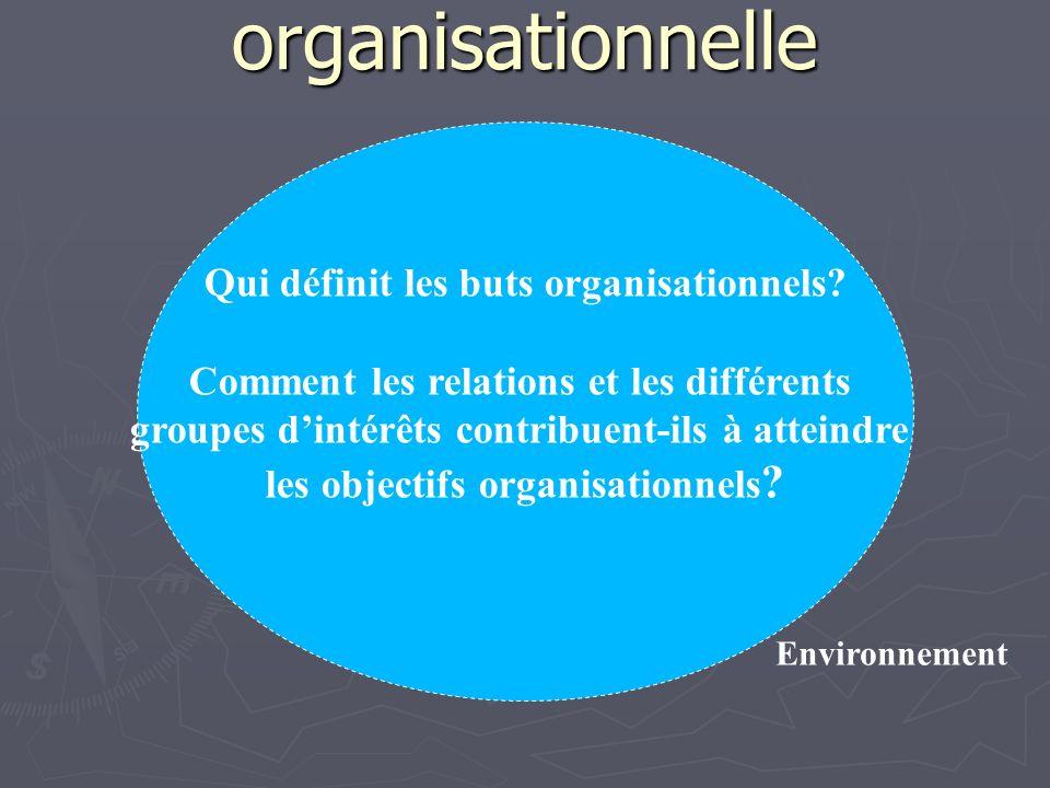 3. Gouvernance organisationnelle Qui définit les buts organisationnels? Comment les relations et les différents groupes dintérêts contribuent-ils à at
