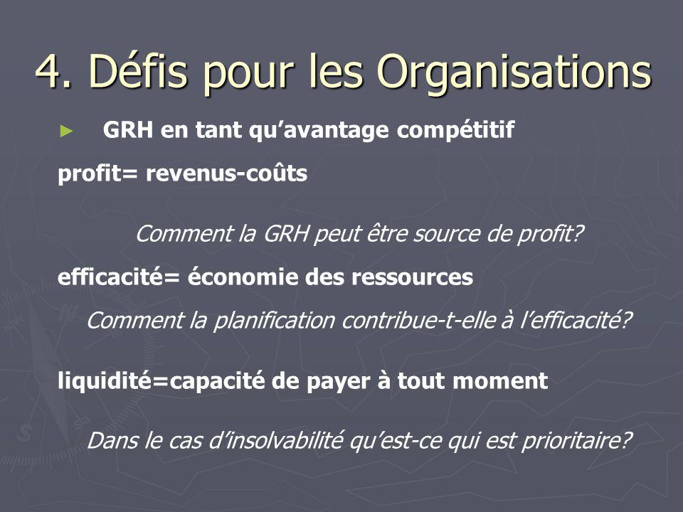4. Défis pour les Organisations GRH en tant quavantage compétitif profit= revenus-coûts Comment la GRH peut être source de profit? efficacité= économi