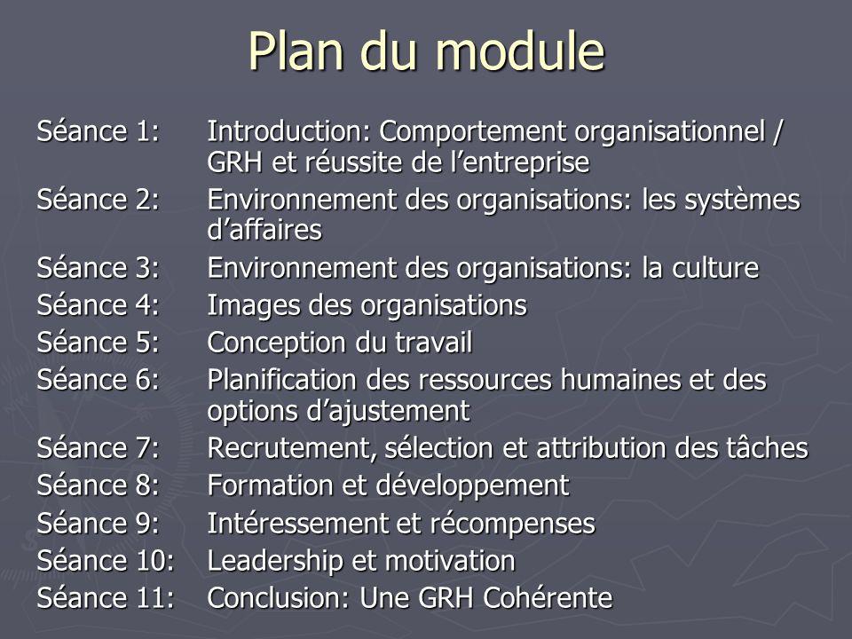 Plan du module Séance 1:Introduction: Comportement organisationnel / GRH et réussite de lentreprise Séance 2:Environnement des organisations: les syst