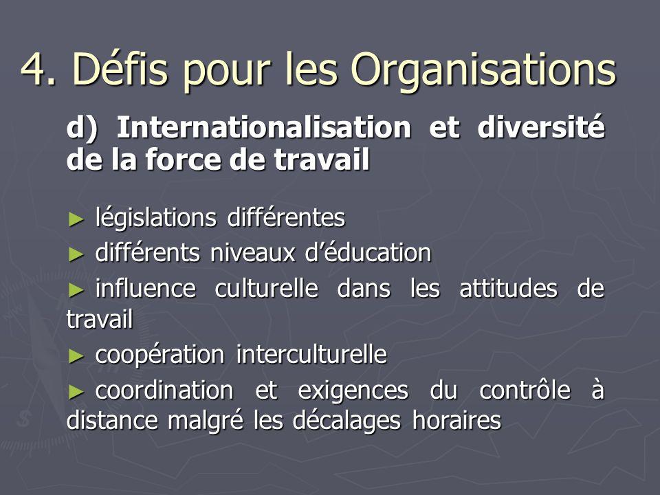 4. Défis pour les Organisations d) Internationalisation et diversité de la force de travail législations différentes législations différentes différen