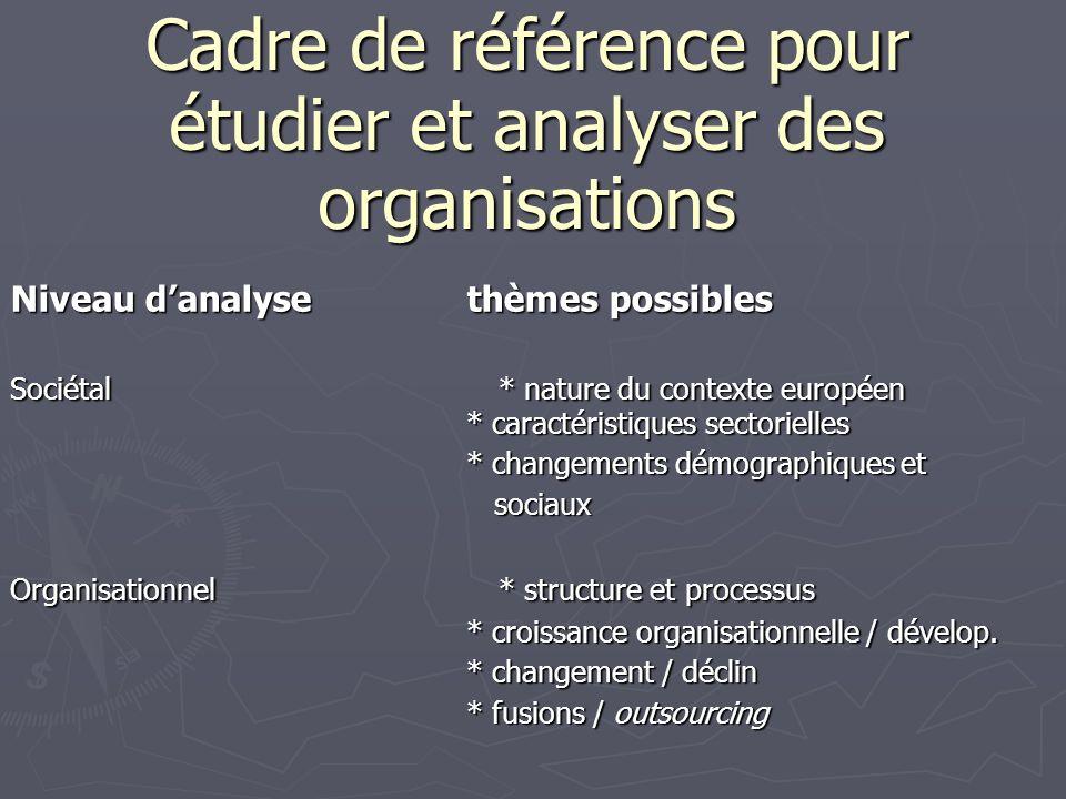 Cadre de référence pour étudier et analyser des organisations Niveau danalysethèmes possibles Sociétal* nature du contexte européen * caractéristiques