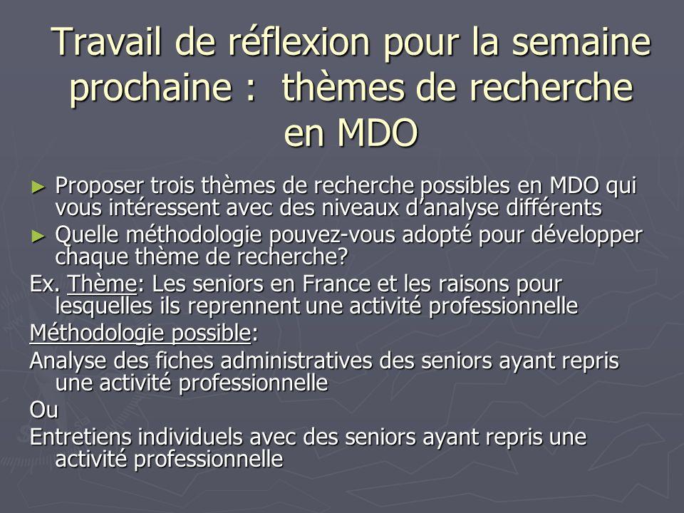 Travail de réflexion pour la semaine prochaine : thèmes de recherche en MDO Proposer trois thèmes de recherche possibles en MDO qui vous intéressent a