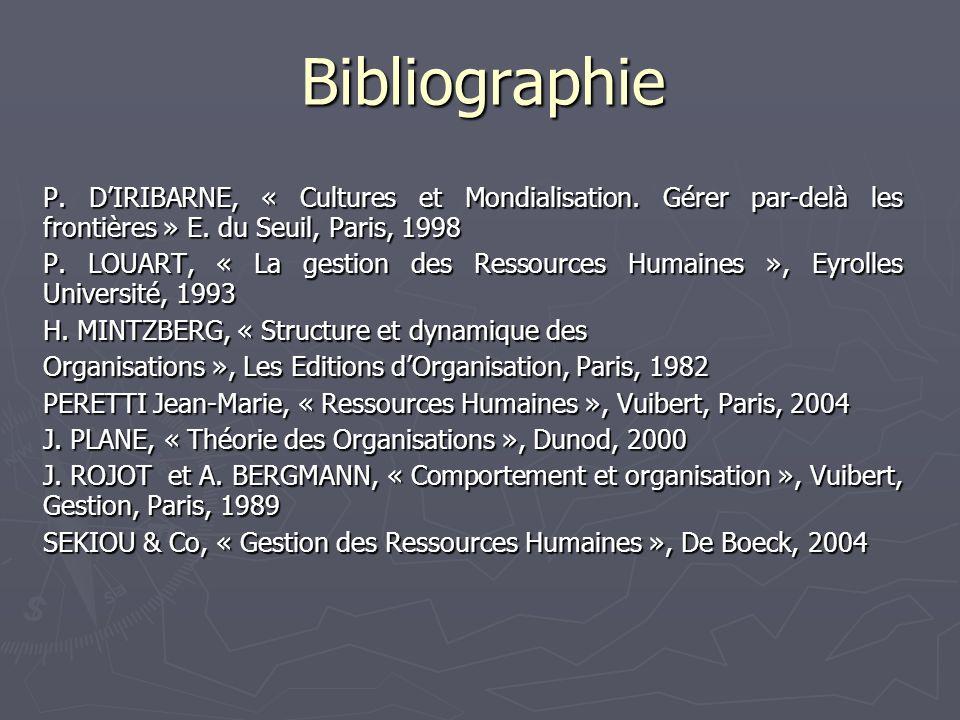 Bibliographie P. DIRIBARNE, « Cultures et Mondialisation. Gérer par-delà les frontières » E. du Seuil, Paris, 1998 P. LOUART, « La gestion des Ressour