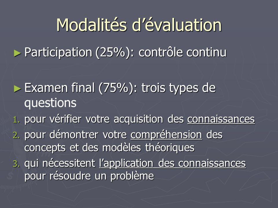 Modalités dévaluation Participation (25%): contrôle continu Participation (25%): contrôle continu Examen final (75%): trois types de Examen final (75%