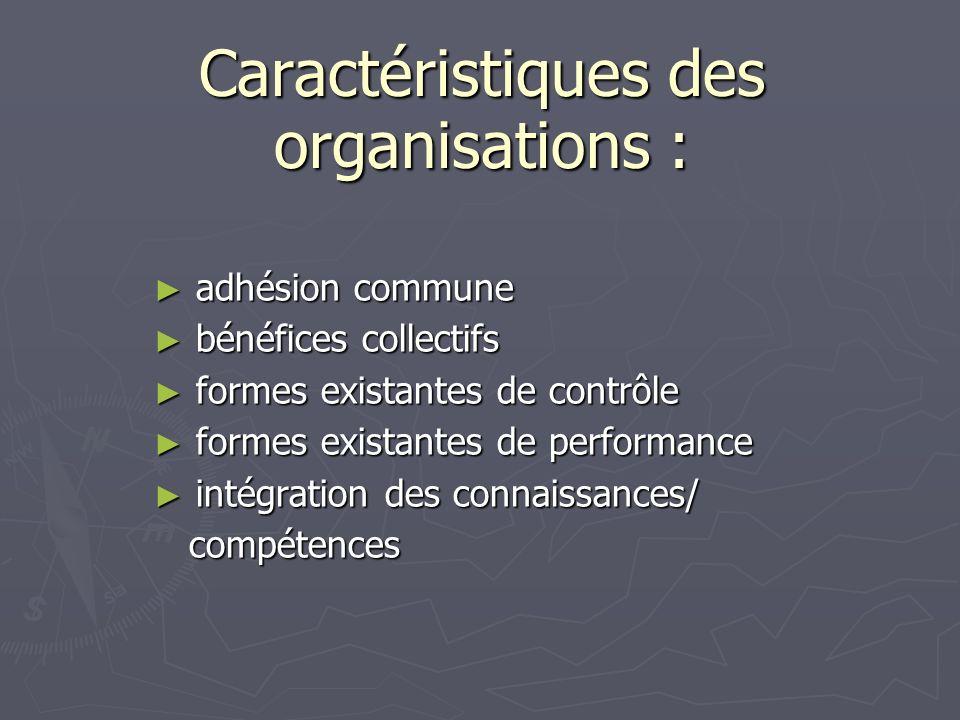 Caractéristiques des organisations : adhésion commune adhésion commune bénéfices collectifs bénéfices collectifs formes existantes de contrôle formes