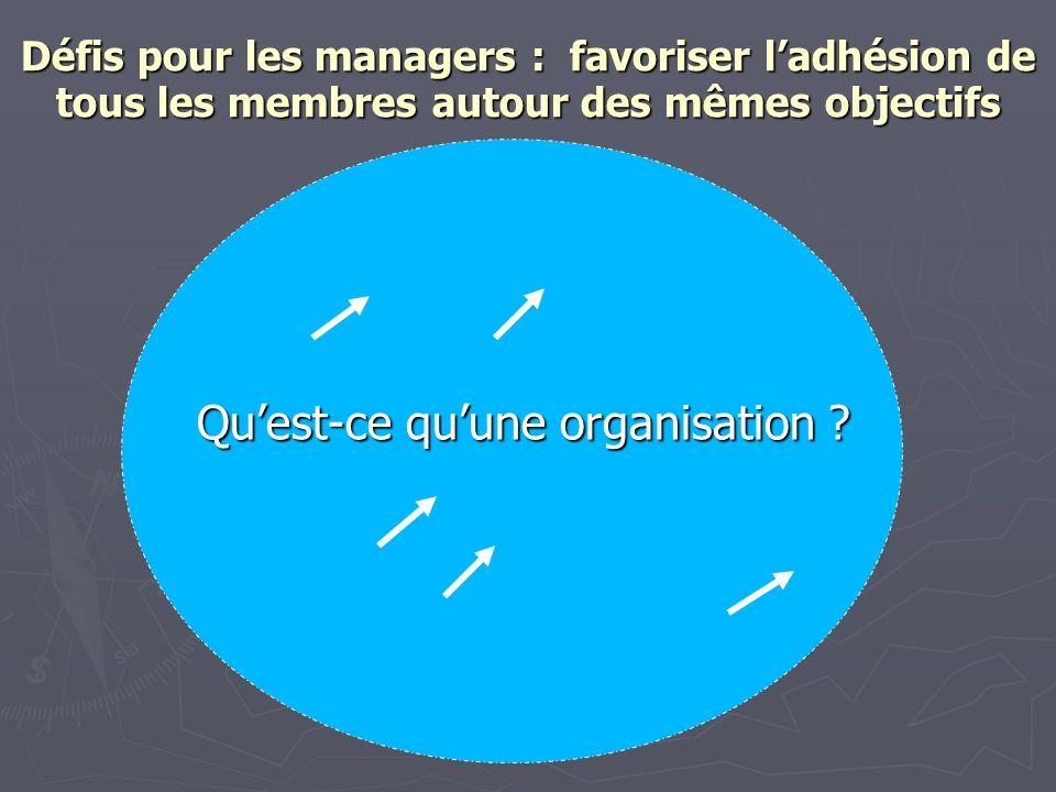 Défis pour les managers : favoriser ladhésion de tous les membres autour des mêmes objectifs Quest-ce quune organisation ?