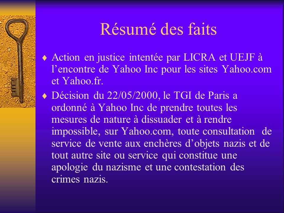 Résumé des faits Action en justice intentée par LICRA et UEJF à lencontre de Yahoo Inc pour les sites Yahoo.com et Yahoo.fr.