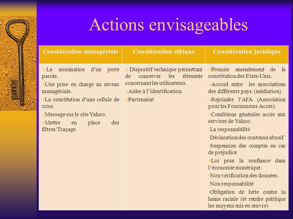 Considération managérialeConsidération éthiqueConsidération juridique La nomination dun porte parole.
