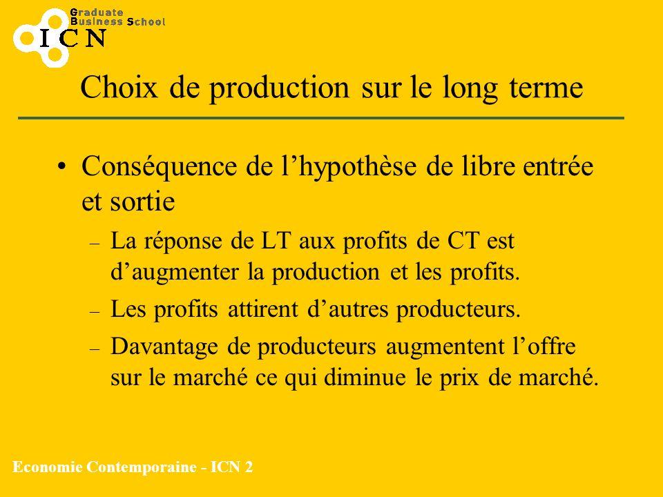 Economie Contemporaine - ICN 2 Choix de production sur le long terme Conséquence de lhypothèse de libre entrée et sortie – La réponse de LT aux profit