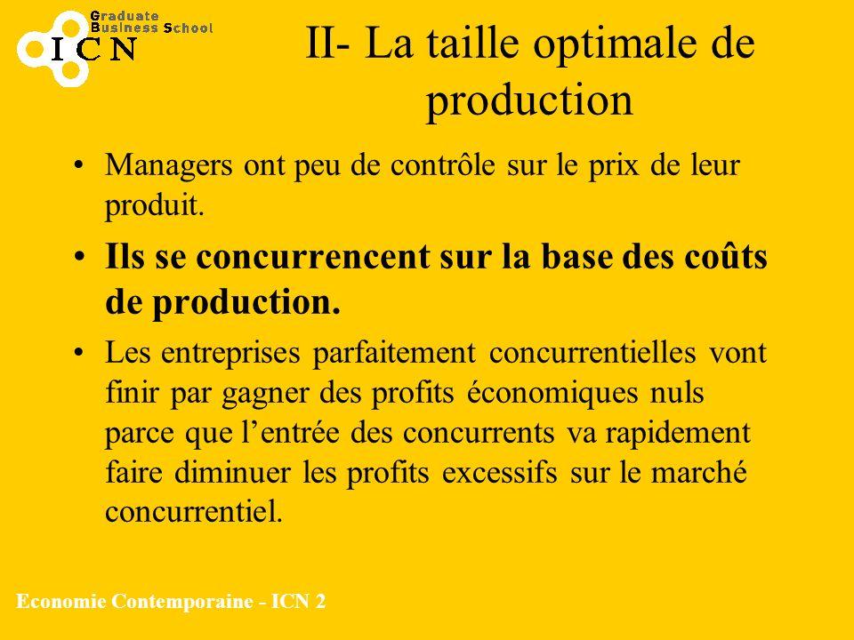 Economie Contemporaine - ICN 2 II- La taille optimale de production Managers ont peu de contrôle sur le prix de leur produit. Ils se concurrencent sur