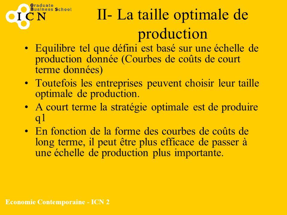 Economie Contemporaine - ICN 2 II- La taille optimale de production Equilibre tel que défini est basé sur une échelle de production donnée (Courbes de