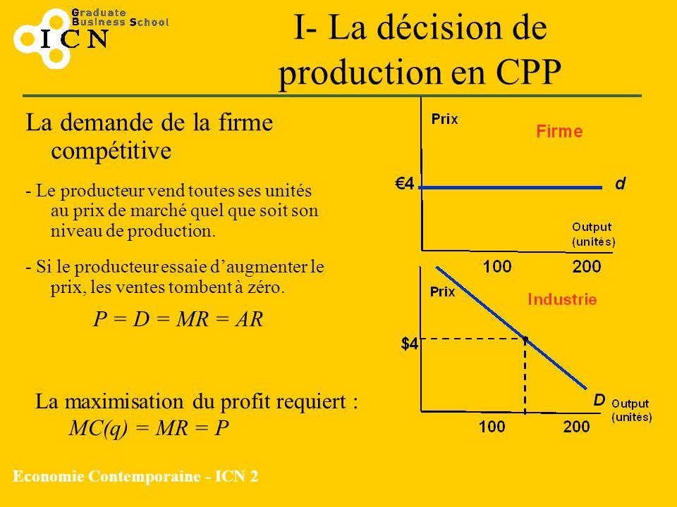 Economie Contemporaine - ICN 2 I- La décision de production en CPP La demande de la firme compétitive - Le producteur vend toutes ses unités au prix d