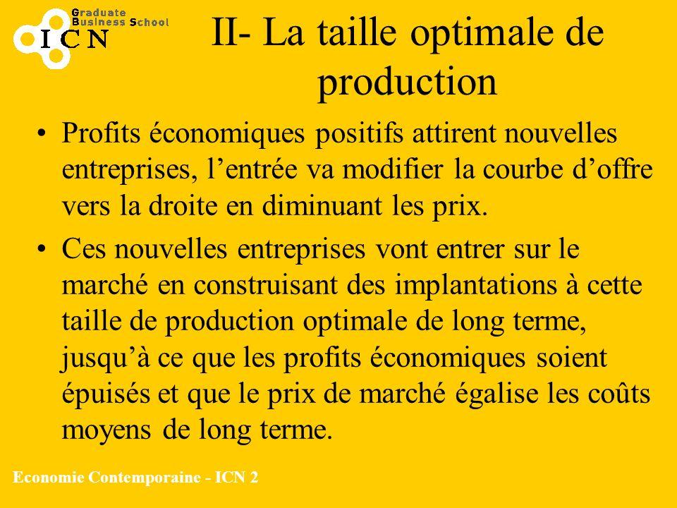 Economie Contemporaine - ICN 2 Profits économiques positifs attirent nouvelles entreprises, lentrée va modifier la courbe doffre vers la droite en dim