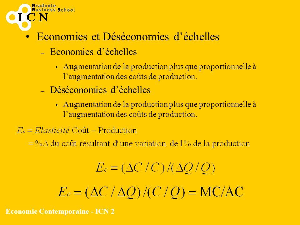 Economie Contemporaine - ICN 2 Economies et Déséconomies déchelles – Economies déchelles Augmentation de la production plus que proportionnelle à laug