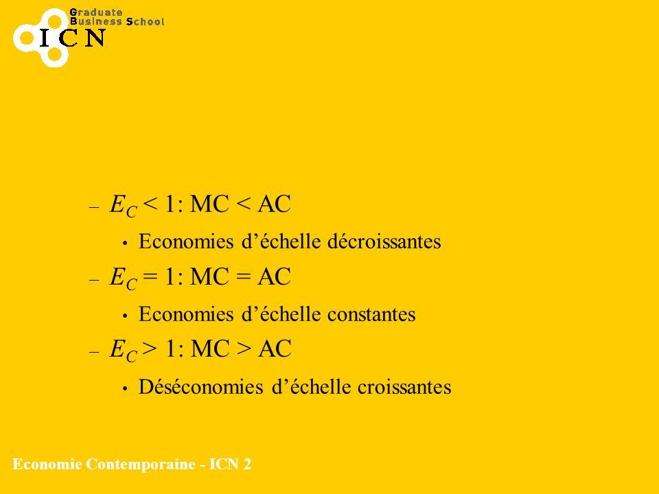Economie Contemporaine - ICN 2 – E C < 1: MC < AC Economies déchelle décroissantes – E C = 1: MC = AC Economies déchelle constantes – E C > 1: MC > AC