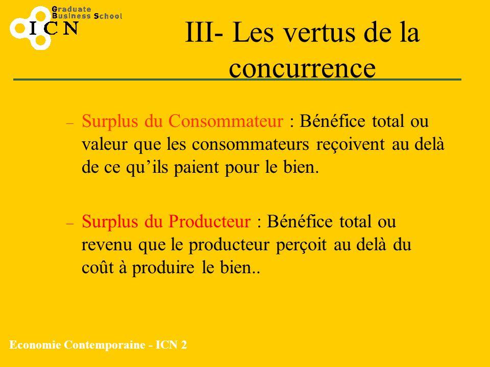 Economie Contemporaine - ICN 2 III- Les vertus de la concurrence – Surplus du Consommateur : Bénéfice total ou valeur que les consommateurs reçoivent