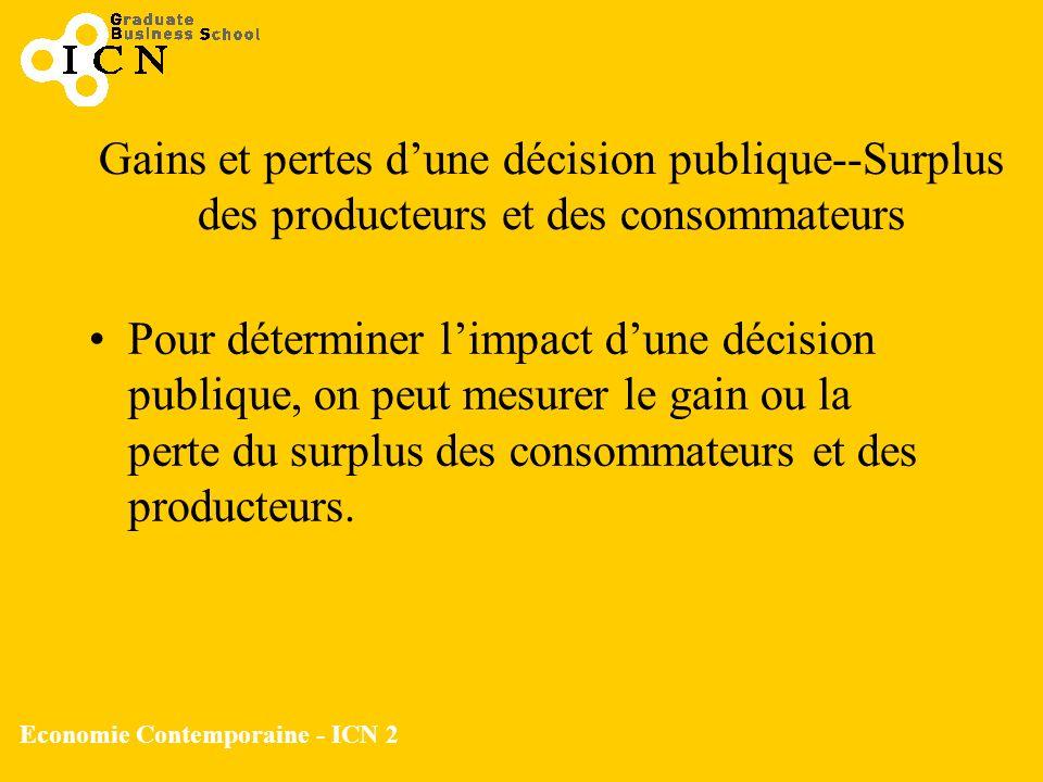 Economie Contemporaine - ICN 2 Gains et pertes dune décision publique--Surplus des producteurs et des consommateurs Pour déterminer limpact dune décis