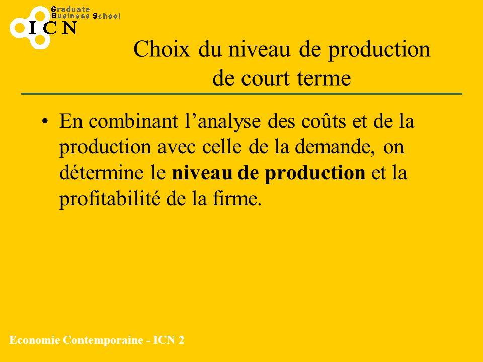 Economie Contemporaine - ICN 2 Choix du niveau de production de court terme En combinant lanalyse des coûts et de la production avec celle de la deman