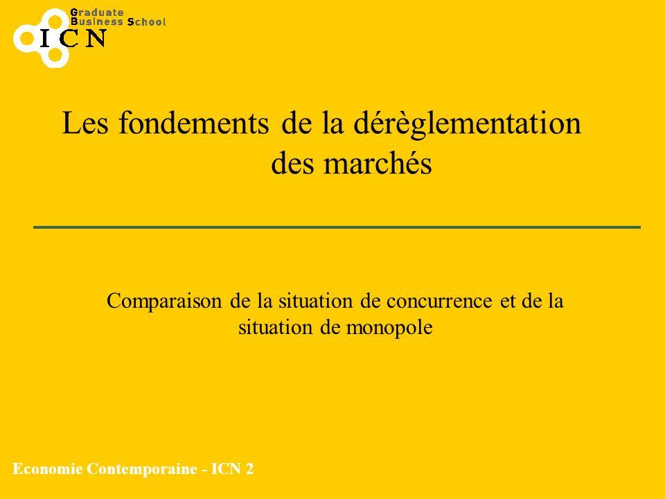 Economie Contemporaine - ICN 2 Les fondements de la dérèglementation des marchés Comparaison de la situation de concurrence et de la situation de mono