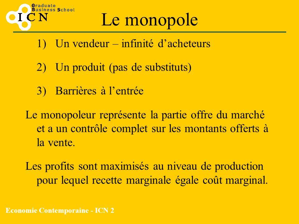 Economie Contemporaine - ICN 2 Le monopole 1) Un vendeur – infinité dacheteurs 2)Un produit (pas de substituts) 3)Barrières à lentrée Le monopoleur re