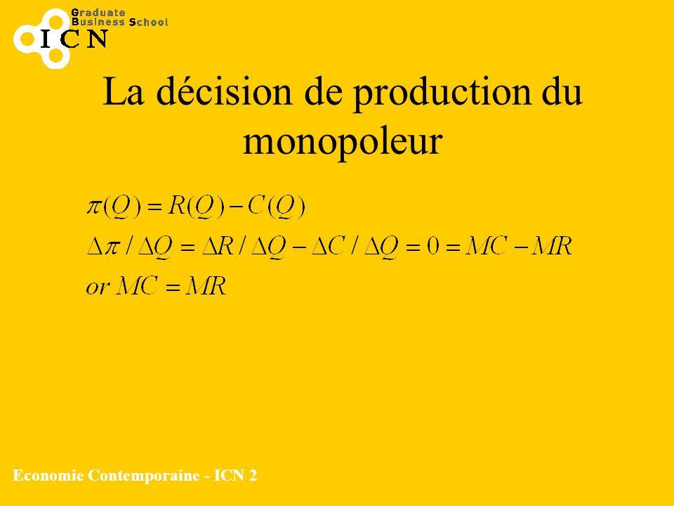 Economie Contemporaine - ICN 2 La décision de production du monopoleur