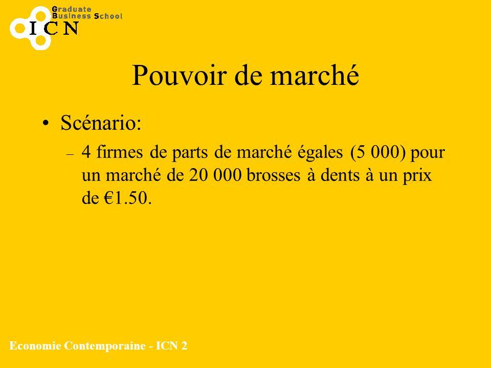 Economie Contemporaine - ICN 2 Pouvoir de marché Scénario: – 4 firmes de parts de marché égales (5 000) pour un marché de 20 000 brosses à dents à un