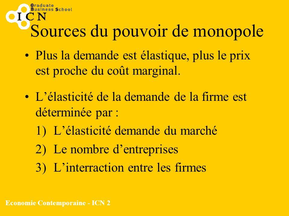 Economie Contemporaine - ICN 2 Sources du pouvoir de monopole Plus la demande est élastique, plus le prix est proche du coût marginal. Lélasticité de