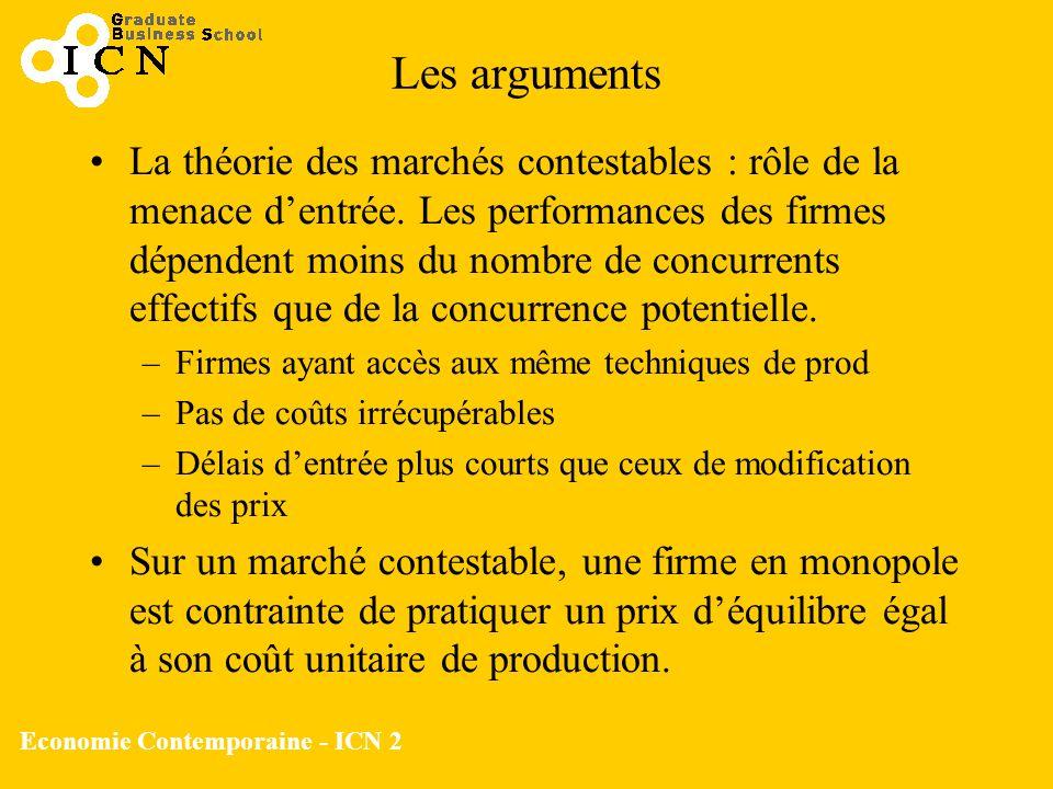 Economie Contemporaine - ICN 2 Les arguments La théorie des marchés contestables : rôle de la menace dentrée. Les performances des firmes dépendent mo