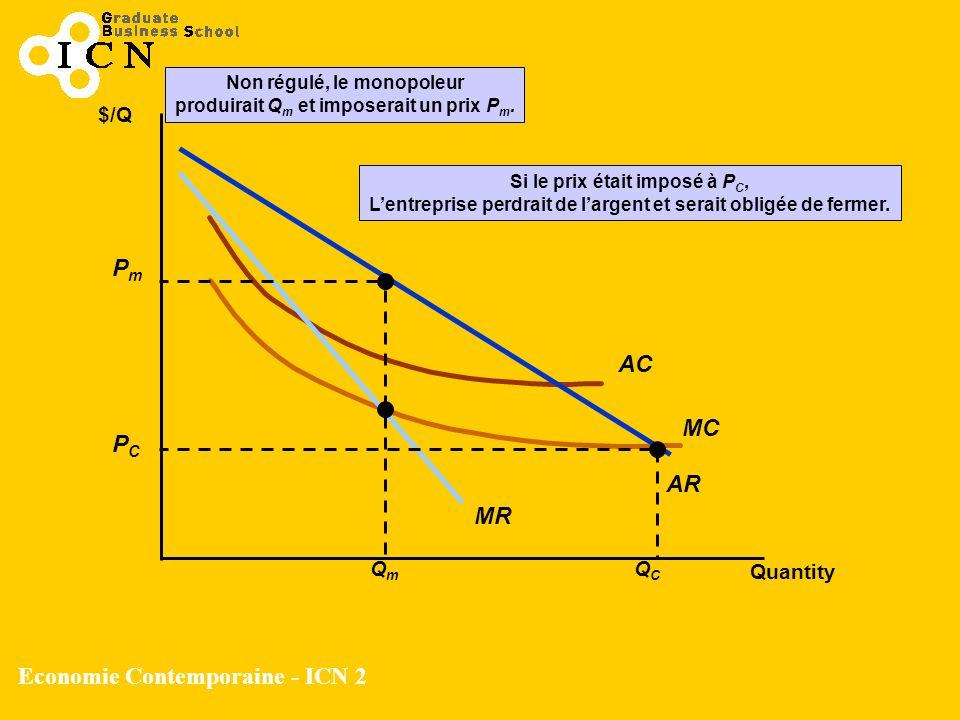 Economie Contemporaine - ICN 2 MC AC AR MR $/Q Quantity PCPC QCQC Si le prix était imposé à P C, Lentreprise perdrait de largent et serait obligée de