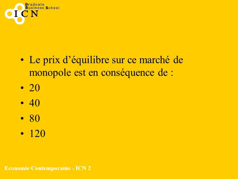 Economie Contemporaine - ICN 2 Le prix déquilibre sur ce marché de monopole est en conséquence de : 20 40 80 120