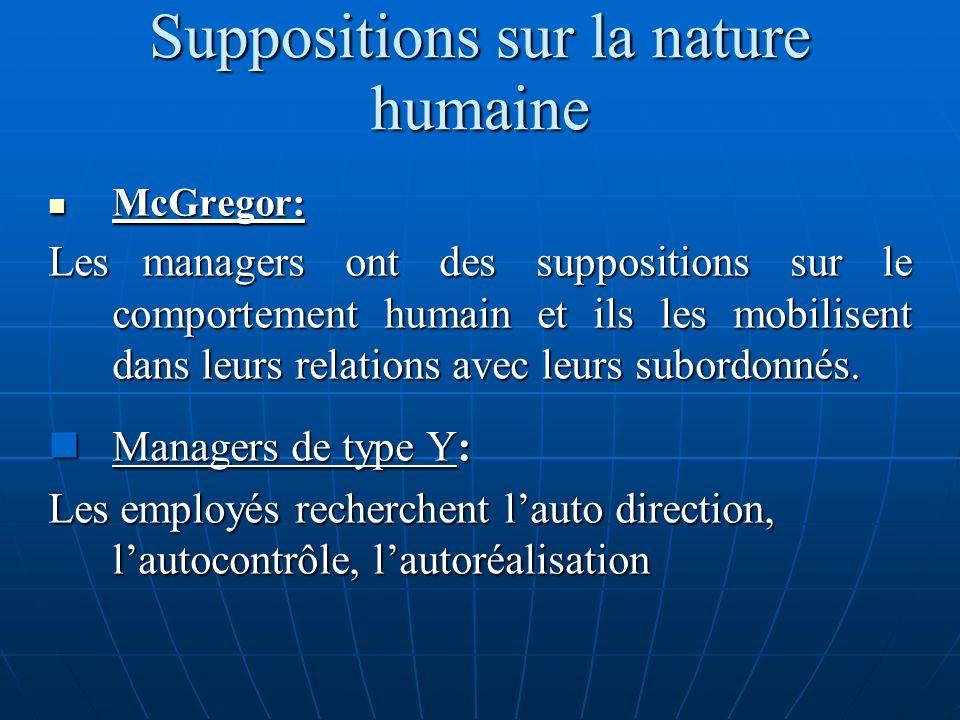 Suppositions sur la nature humaine McGregor: McGregor: Les managers ont des suppositions sur le comportement humain et ils les mobilisent dans leurs r