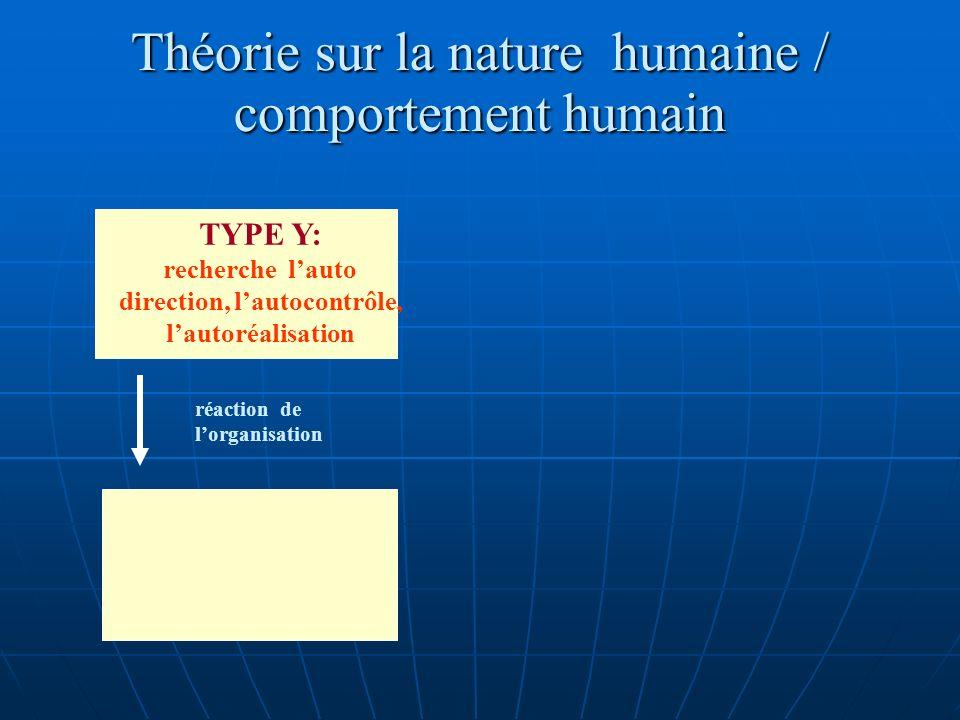Théorie sur la nature humaine / comportement humain TYPE Y: recherche lauto direction, lautocontrôle, lautoréalisation réaction de lorganisation
