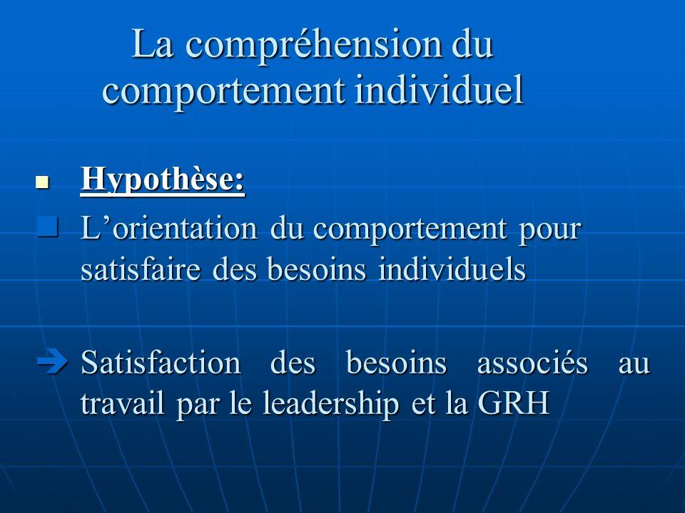 La compréhension du comportement individuel Hypothèse: Hypothèse: Lorientationdu comportement pour satisfaire des besoins individuels Lorientationdu c