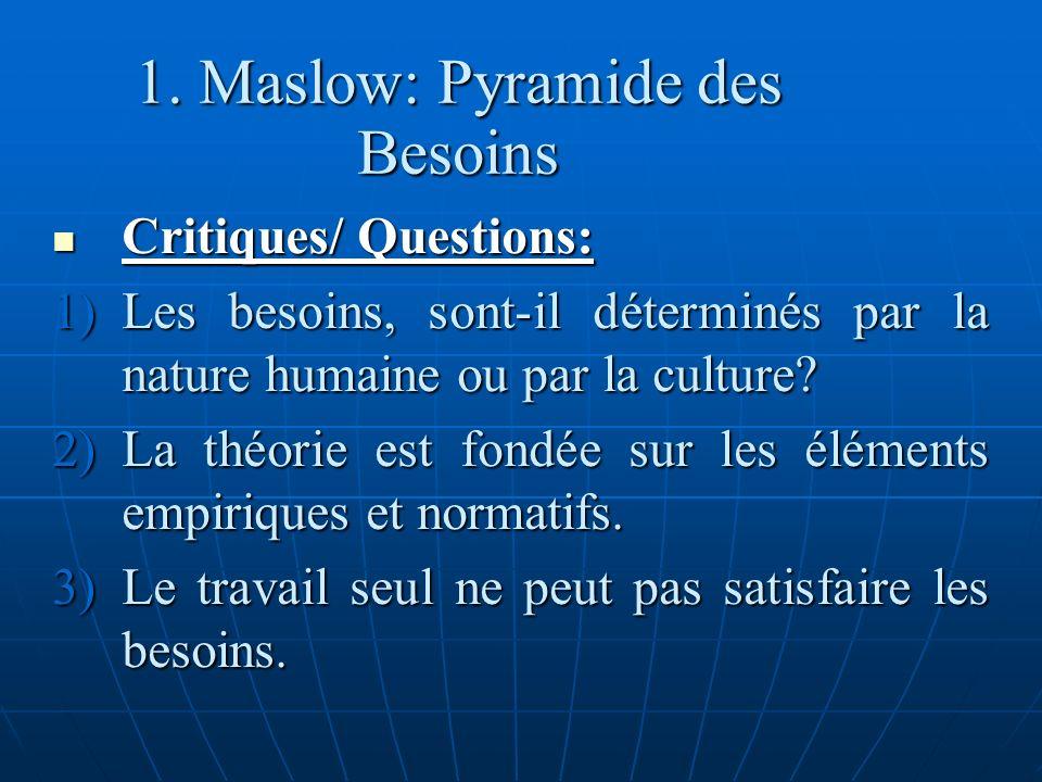 1. Maslow: Pyramide des Besoins Critiques/ Questions: Critiques/ Questions: 1)Les besoins, sont-il déterminés par la nature humaine ou par la culture?