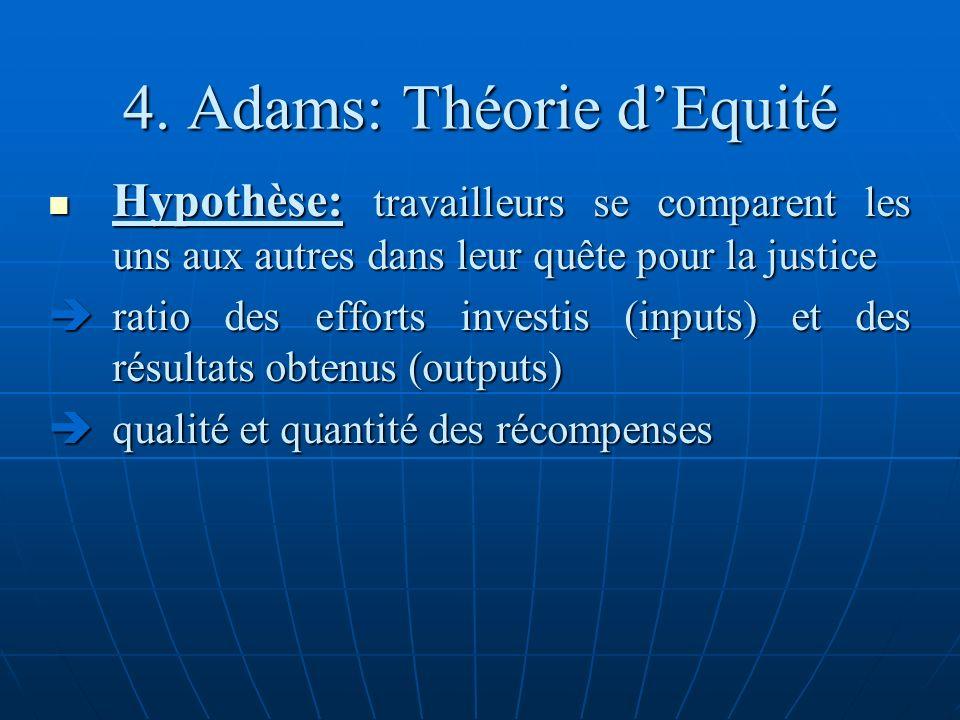 4. Adams: Théorie dEquité Hypothèse: travailleurs se comparent les uns aux autres dans leur quête pour la justice Hypothèse: travailleurs se comparent