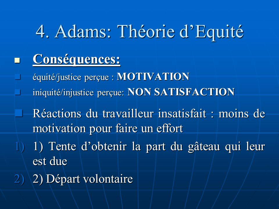 4. Adams: Théorie dEquité Conséquences: Conséquences: équité/justice perçue : MOTIVATION équité/justice perçue : MOTIVATION iniquité/injustice perçue:
