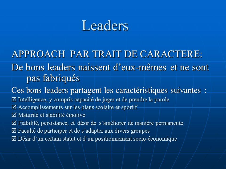 Leaders APPROACH PAR TRAIT DE CARACTERE: De bons leaders naissent deux-mêmes et ne sont pas fabriqués Ces bons leaders partagent les caractéristiques
