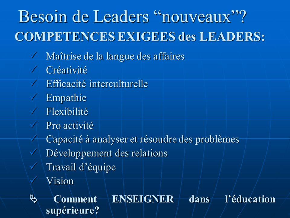 Besoin de Leaders nouveaux? COMPETENCES EXIGEES des LEADERS: Maîtrise de la langue des affaires Maîtrise de la langue des affaires Créativité Créativi
