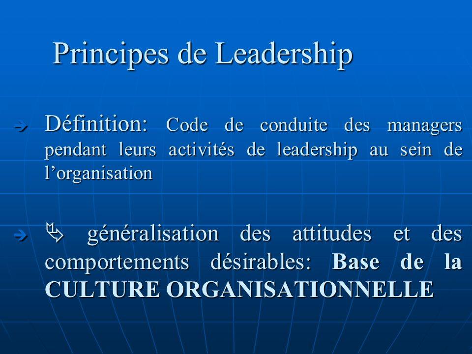 Principes de Leadership Définition: Code de conduite des managers pendant leurs activités de leadership au sein de lorganisation Définition: Code de c
