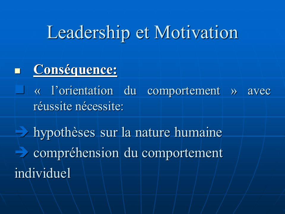 Leadership et Motivation Conséquence: Conséquence: « lorientation du comportement » avec réussite nécessite: « lorientation du comportement » avec réu