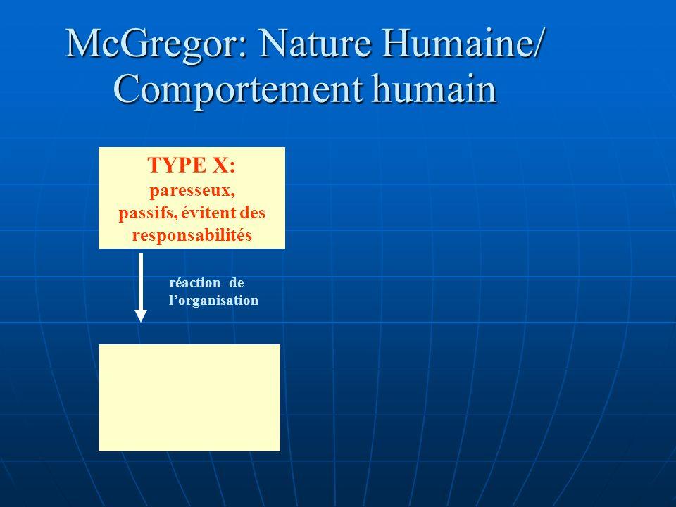 McGregor: Nature humaine/ Comportement humain TYPE X: paresseux, passif, évite des responsabilités structure organisationnelle traditionnelle réaction de lorganisation évaluation du travailleur