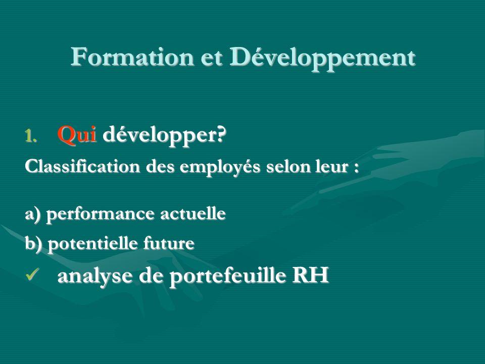 Formation et Développement 1.Qui développer.